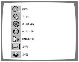 DVD디스크 재생중 정보표시 또는 화면표시 버튼을 누른다